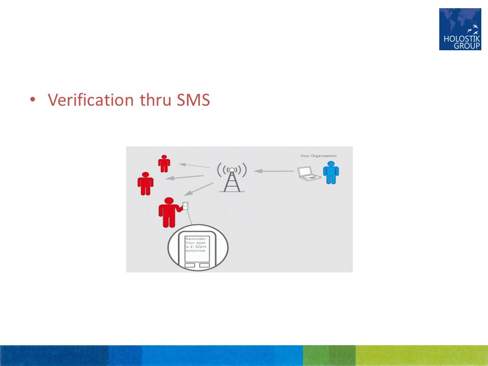 Verification thru SMS