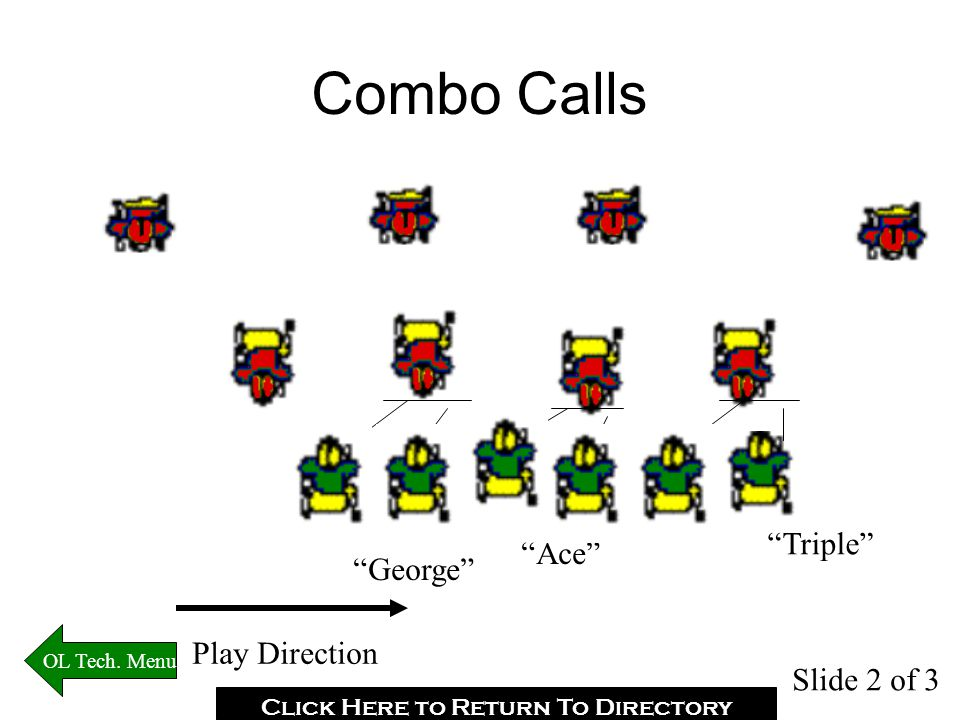 Combo Calls Play Direction Triple Ace George Click Here to Return To Directory OL Tech.