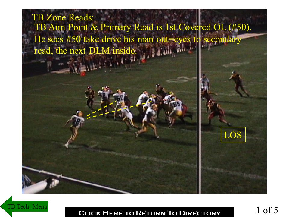 Secondary TB Reads Read the outside hip of the first Covered lineman playside.