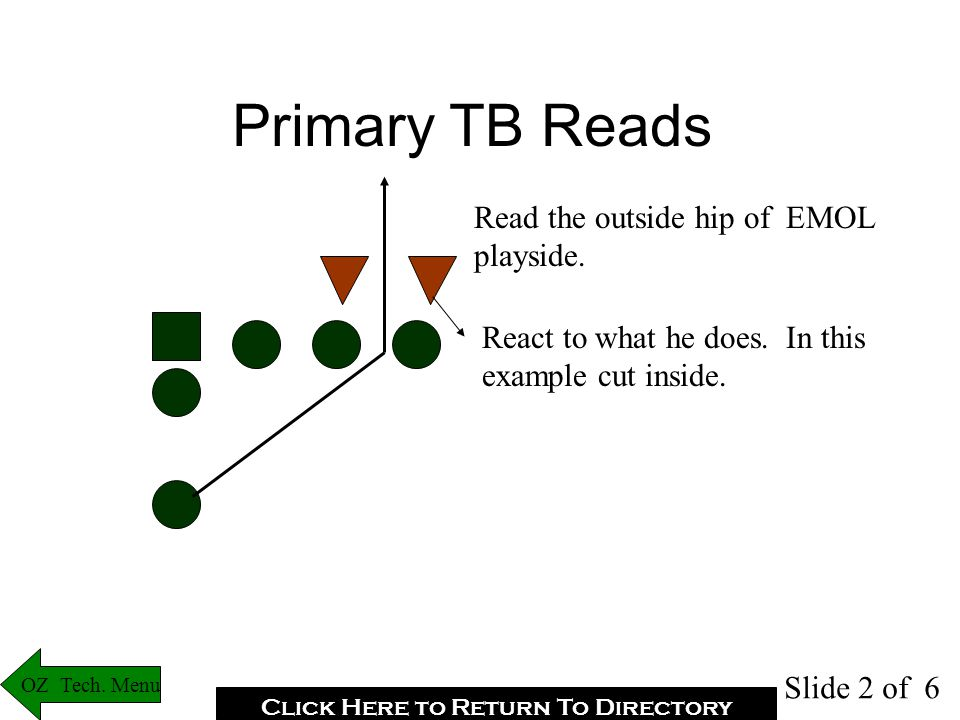 Primary TB Reads Read the outside hip of the end man on LOS playside.