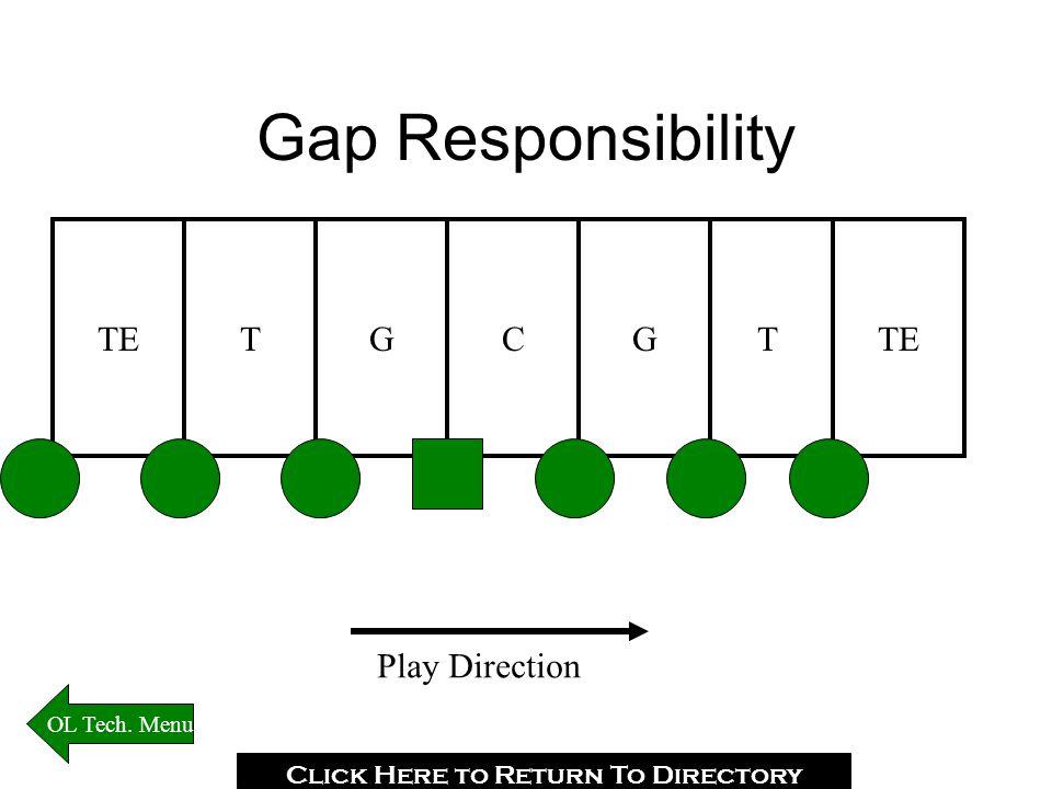 Gap Responsibility TETGCGT Play Direction Click Here to Return To Directory OL Tech. Menu