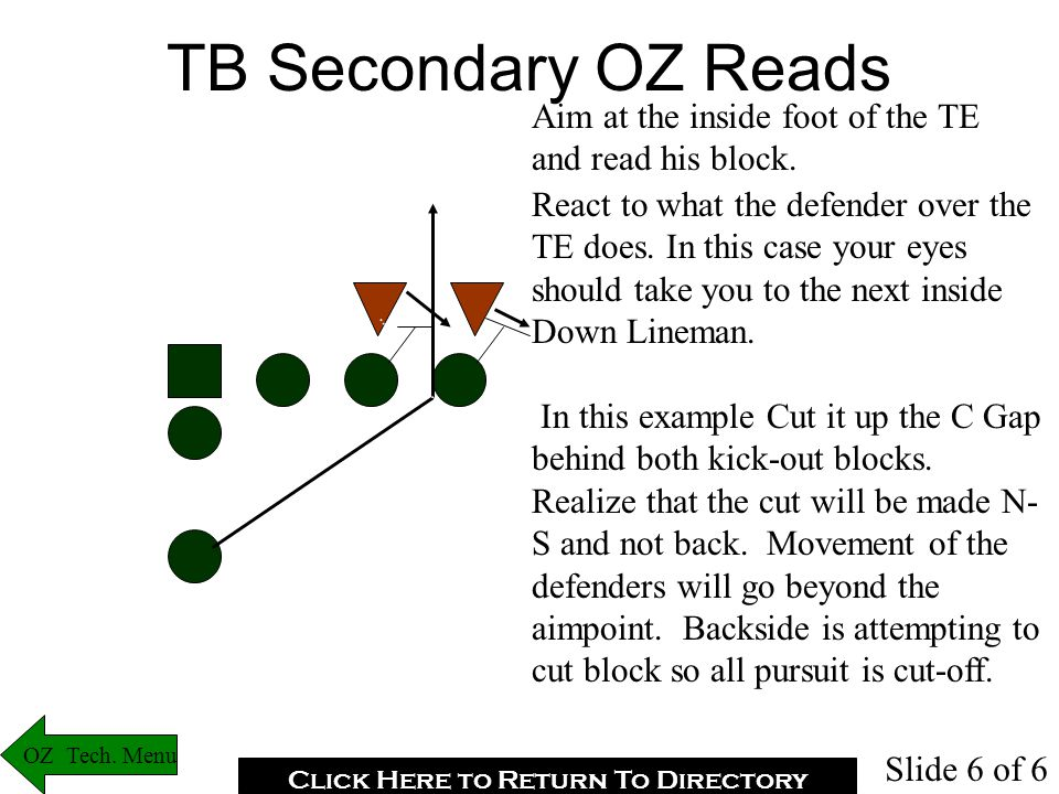 TB Secondary OZ Reads Aim at the inside foot of the TE and read his block.