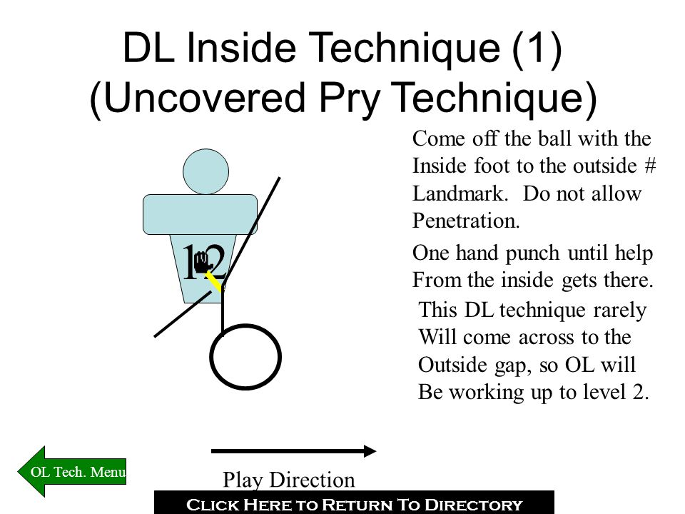 DL Inside Technique (1) (Uncovered Pry Technique) 12 Come off the ball with the Inside foot to the outside # Landmark.