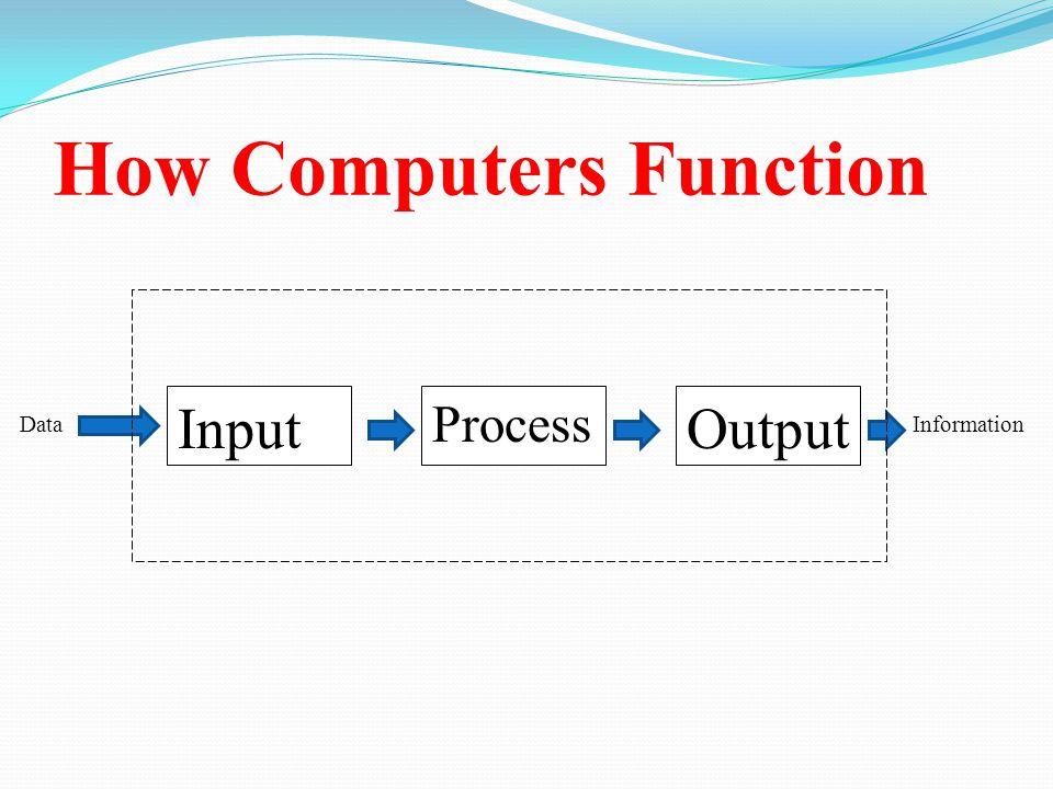How Computers Function Data InputOutput Process Information