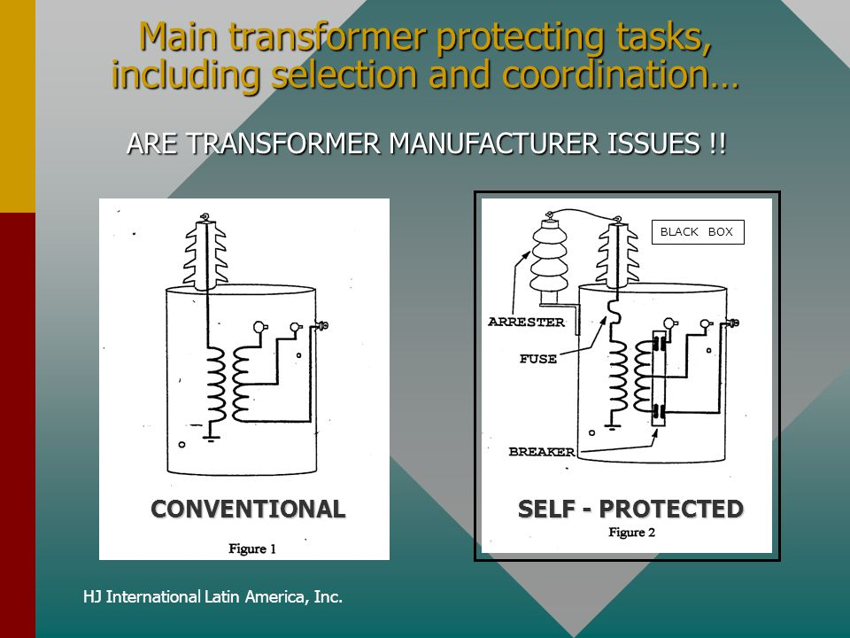 HJ International Latin America, Inc. Main transformer protecting tasks, including selection and coordination… ARE TRANSFORMER MANUFACTURER ISSUES !! C
