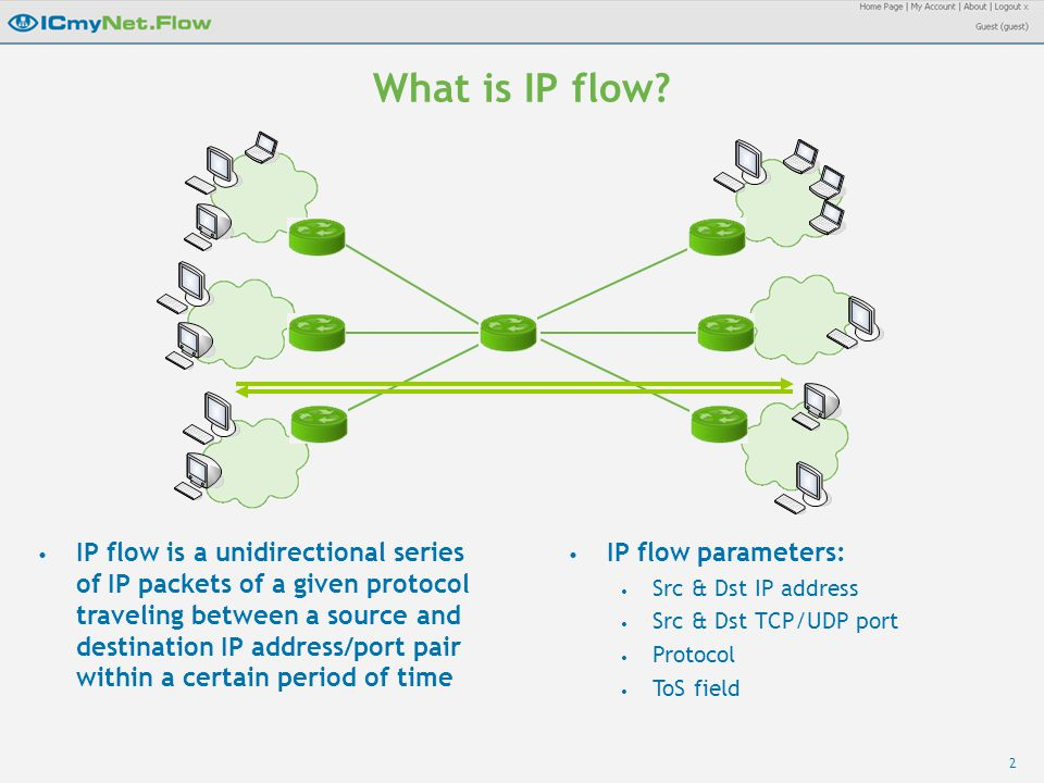 3 What is IP flow accounting.