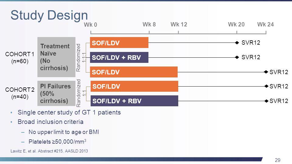 29 Single center study of GT 1 patients Broad inclusion criteria –No upper limit to age or BMI –Platelets ≥50,000/mm 3 Randomized 1:1 SOF/LDV SOF/LDV + RBV SOF/LDV Treatment Naïve (No cirrhosis) PI Failures (50% cirrhosis) SOF/LDV + RBV COHORT 1 (n=60) COHORT 2 (n=40) Wk 0 Wk 8Wk 12 Randomized 1:1:1 Wk 24Wk 20 SVR12 Lawitz E, et al.