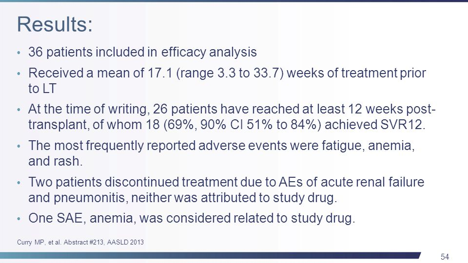 54 36 patients included in efficacy analysis Received a mean of 17.1 (range 3.3 to 33.7) weeks of treatment prior to LT At the time of writing, 26 patients have reached at least 12 weeks post- transplant, of whom 18 (69%, 90% CI 51% to 84%) achieved SVR12.