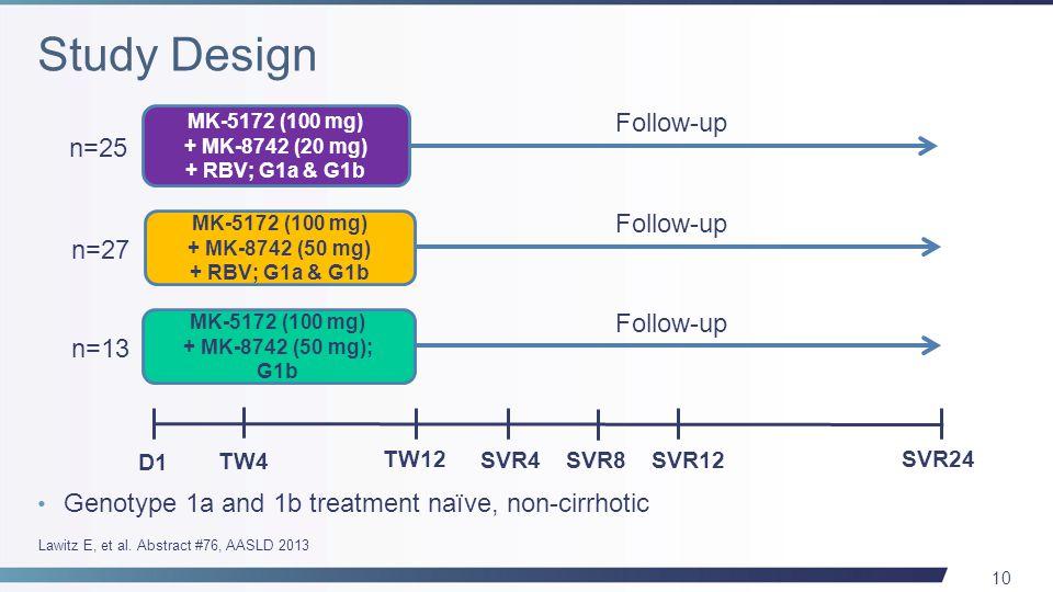10 D1 TW12SVR24 SVR4SVR8 TW4 SVR12 n=25 n=13 n=27 Follow-up MK-5172 (100 mg) + MK-8742 (20 mg) + RBV; G1a & G1b MK-5172 (100 mg) + MK-8742 (50 mg); G1b MK-5172 (100 mg) + MK-8742 (50 mg) + RBV; G1a & G1b Lawitz E, et al.