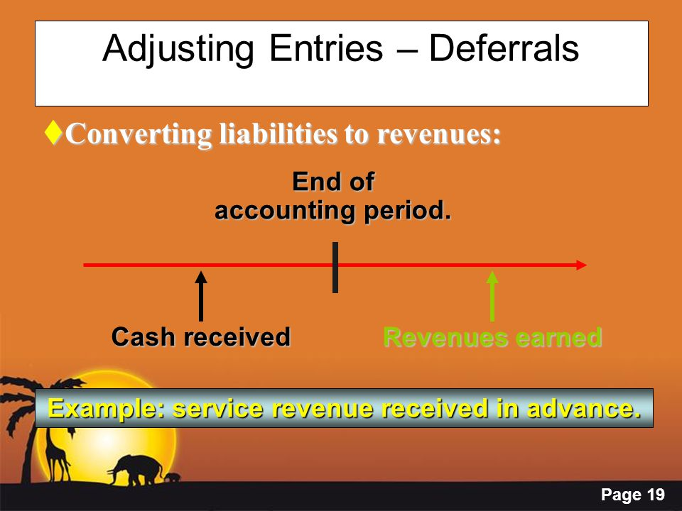 Page 19 Adjusting Entries – Deferrals End of accounting period. Cash received Revenues earned Example: service revenue received in advance.  Converti
