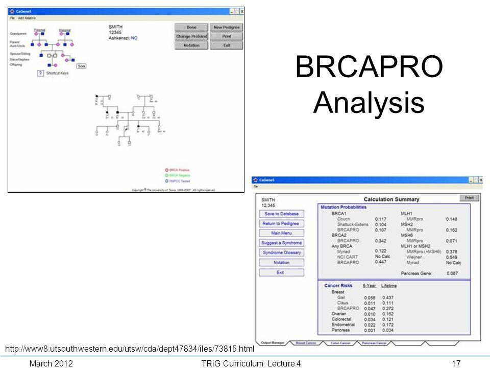 BRCAPRO Analysis http://www8.utsouthwestern.edu/utsw/cda/dept47834/iles/73815.html March 201217TRiG Curriculum: Lecture 4