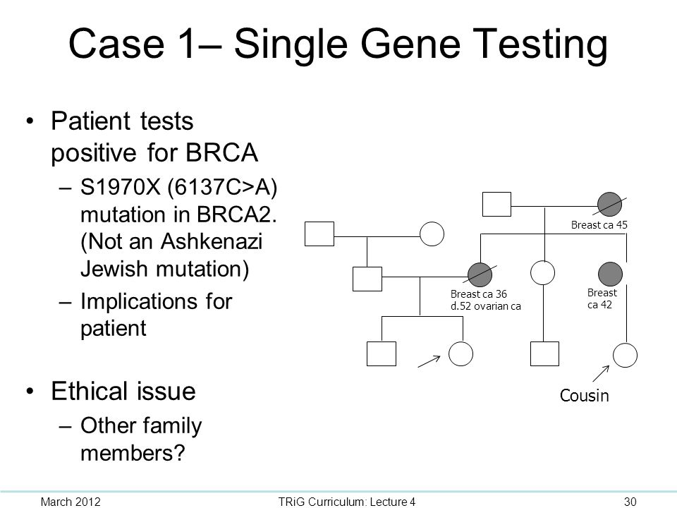 Case 1– Single Gene Testing Patient tests positive for BRCA –S1970X (6137C>A) mutation in BRCA2. (Not an Ashkenazi Jewish mutation) –Implications for