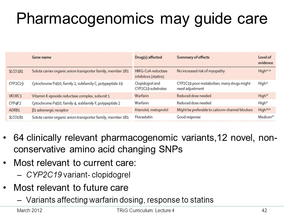 Pharmacogenomics may guide care 64 clinically relevant pharmacogenomic variants,12 novel, non- conservative amino acid changing SNPs Most relevant to