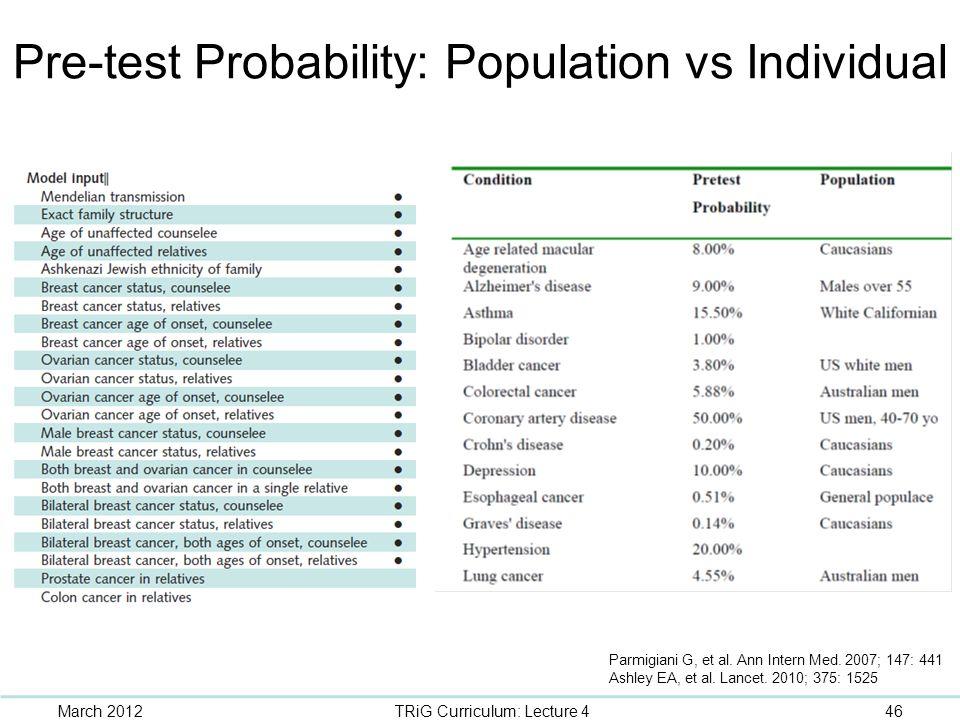 Pre-test Probability: Population vs Individual March 201246TRiG Curriculum: Lecture 4 Parmigiani G, et al. Ann Intern Med. 2007; 147: 441 Ashley EA, e