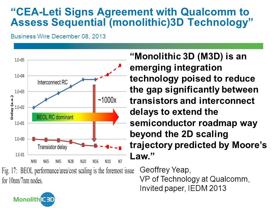 CEA-Leti Signs Agreement with Qualcomm to Assess Sequential (monolithic)3D Technology Business Wire December 08, 2013 Monolithic 3D (M3D) is an emerging integration technology poised to reduce the gap significantly between transistors and interconnect delays to extend the semiconductor roadmap way beyond the 2D scaling trajectory predicted by Moore's Law. Geoffrey Yeap, VP of Technology at Qualcomm, Invited paper, IEDM 2013