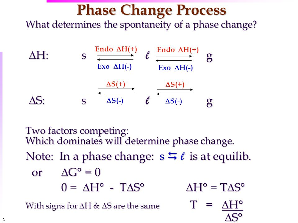 1414 Phase Change Process What determines the spontaneity of a phase change.