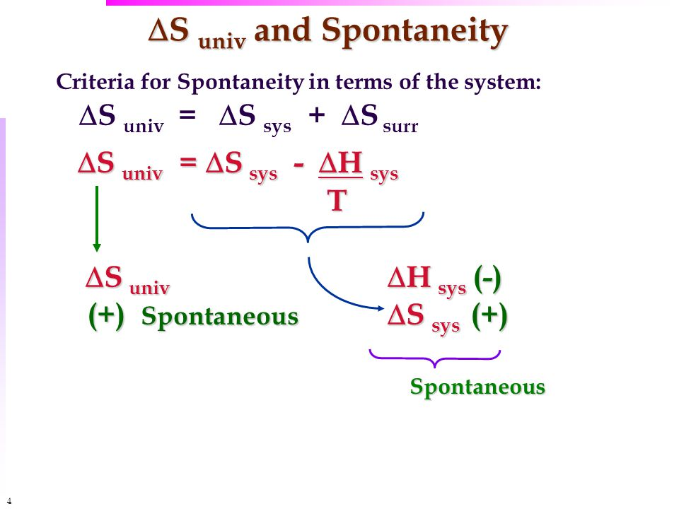 4  S univ and Spontaneity Criteria for Spontaneity in terms of the system:  S univ =  S sys +  S surr  S univ =  S sys -  H sys T  S univ  H