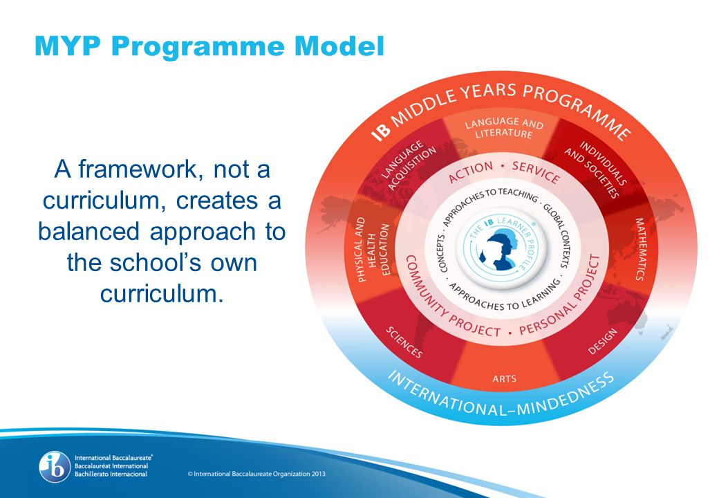 A framework, not a curriculum, creates a balanced approach to the school's own curriculum.