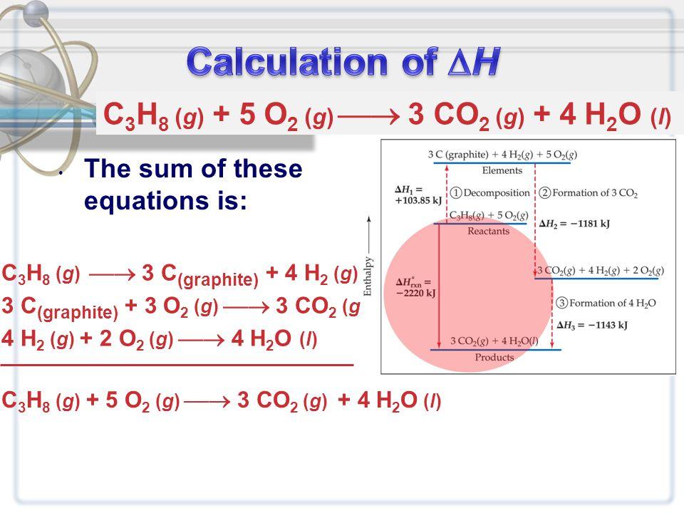 C 3 H 8 (g) + 5 O 2 (g)  3 CO 2 (g) + 4 H 2 O (l) C 3 H 8 (g)  3 C (graphite) + 4 H 2 (g) 3 C (graphite) + 3 O 2 (g)  3 CO 2 (g) 4 H 2 (g) + 2 O