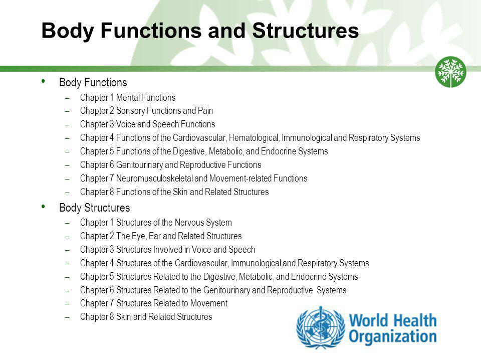 Body Functions and Structures Body Functions –Chapter 1 Mental Functions –Chapter 2 Sensory Functions and Pain –Chapter 3 Voice and Speech Functions –Chapter 4 Functions of the Cardiovascular, Hematological, Immunological and Respiratory Systems –Chapter 5 Functions of the Digestive, Metabolic, and Endocrine Systems –Chapter 6 Genitourinary and Reproductive Functions –Chapter 7 Neuromusculoskeletal and Movement-related Functions –Chapter 8 Functions of the Skin and Related Structures Body Structures –Chapter 1 Structures of the Nervous System –Chapter 2 The Eye, Ear and Related Structures –Chapter 3 Structures Involved in Voice and Speech –Chapter 4 Structures of the Cardiovascular, Immunological and Respiratory Systems –Chapter 5 Structures Related to the Digestive, Metabolic, and Endocrine Systems –Chapter 6 Structures Related to the Genitourinary and Reproductive Systems –Chapter 7 Structures Related to Movement –Chapter 8 Skin and Related Structures