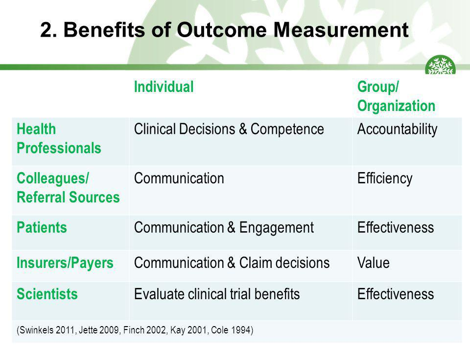 2. Benefits of Outcome Measurement IndividualGroup/ Organization Health Professionals Clinical Decisions & CompetenceAccountability Colleagues/ Referr
