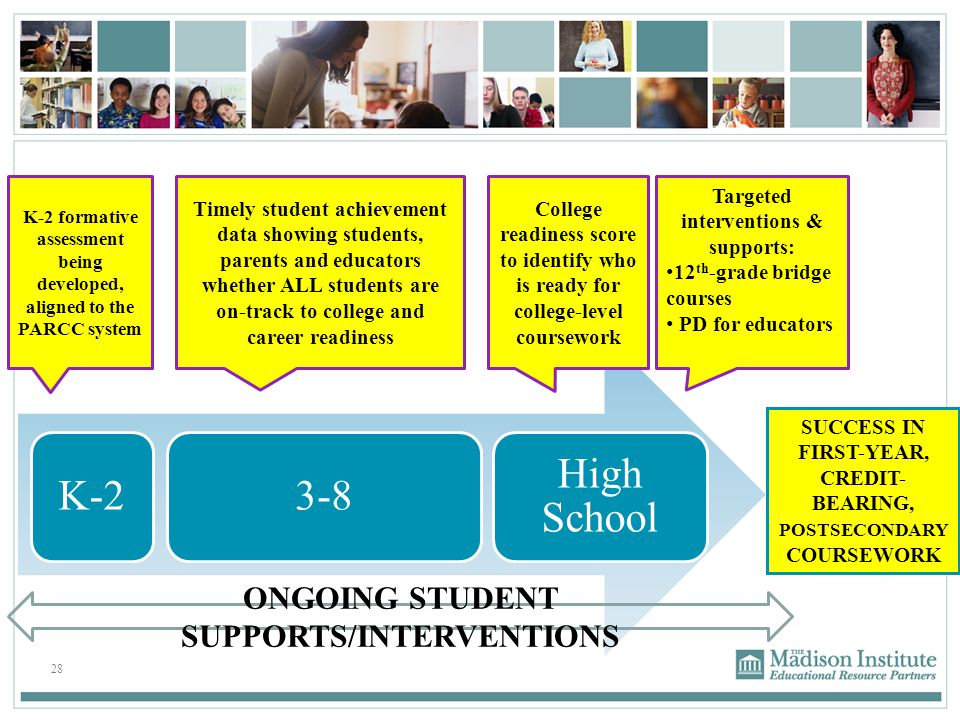28 K-2 3-8 High School K-2 formative assessment being developed, aligned to the PARCC system Timely student achievement data showing students, parents