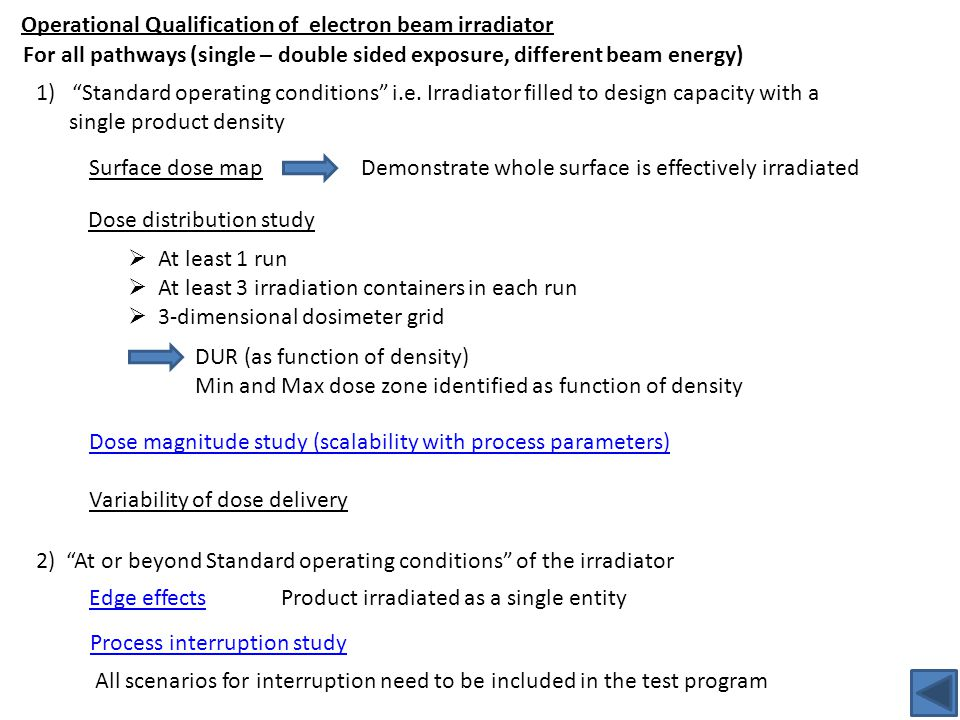 Operational Qualification of electron beam irradiator 1) Standard operating conditions i.e.