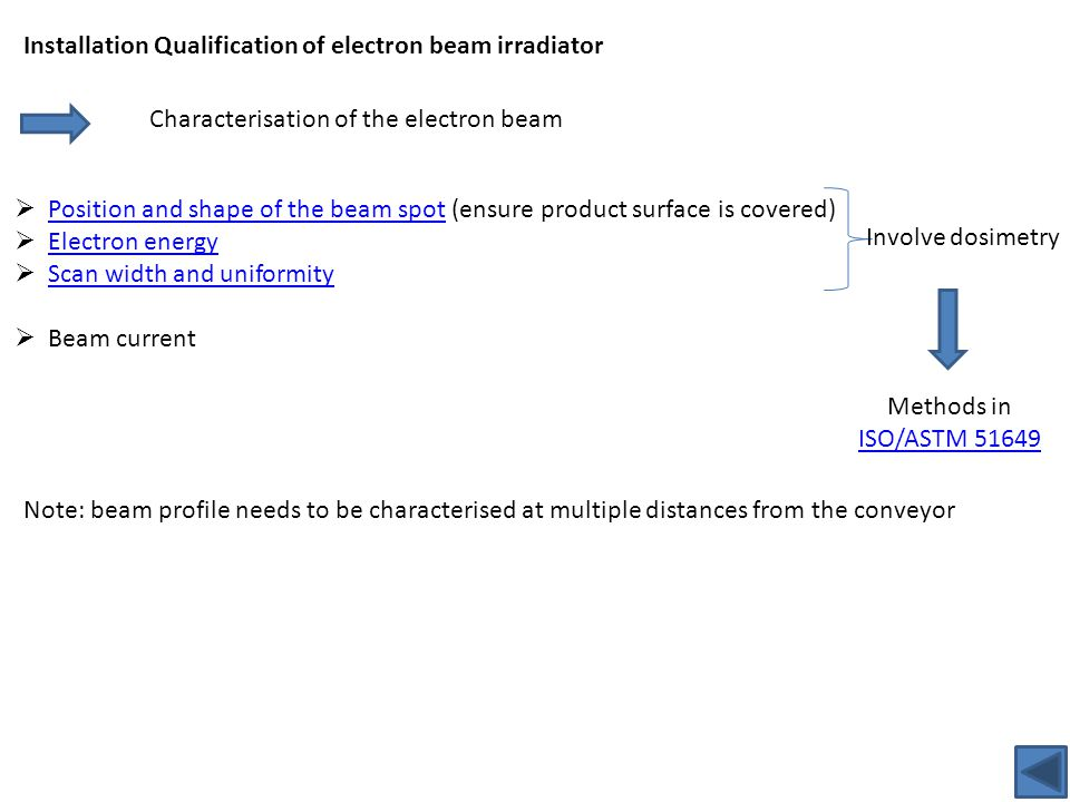 Installation Qualification of electron beam irradiator Characterisation of the electron beam  Position and shape of the beam spot (ensure product sur