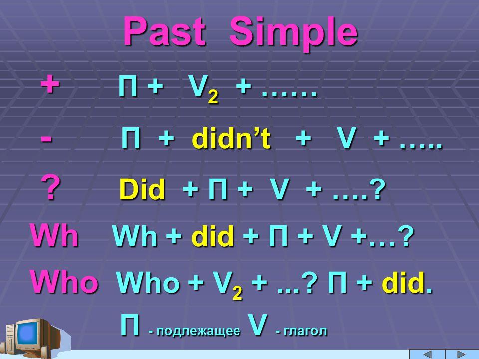 Past Simple + П + V 2 + …… + П + V 2 + …… - П + didn't + V + ….. - П + didn't + V + ….. ? Did + П + V + ….? ? Did + П + V + ….? Wh Wh + did + П + V +…