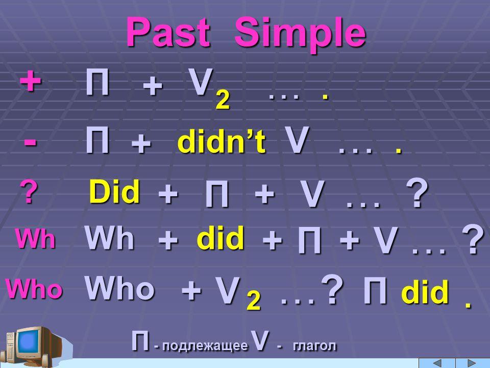 Past Simple + П + V 2 … - П + … V didn't ? Wh Who Wh Who Did ++ + did П П++ + V …? V …? ? V 2 … П did. П - подлежащее V - глагол..