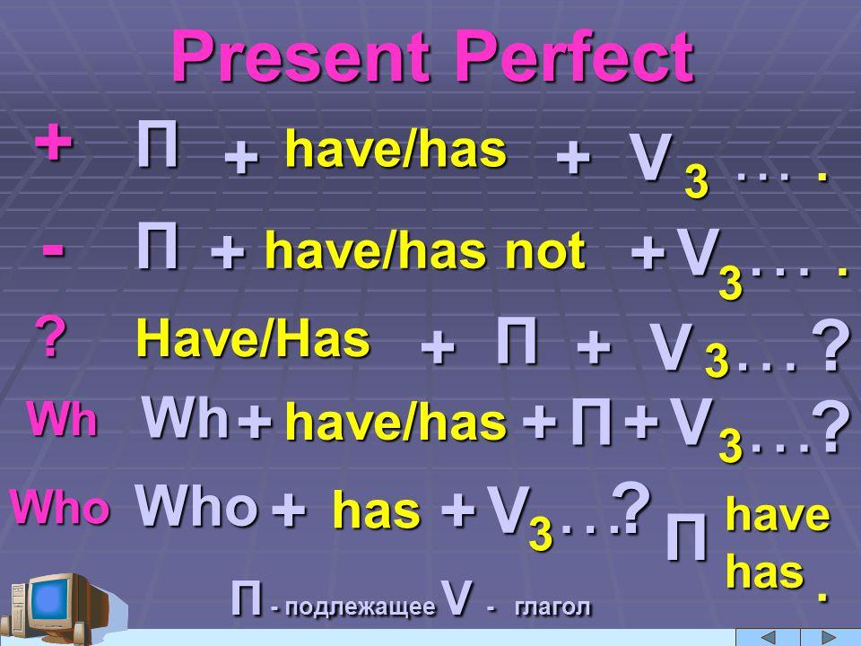 Present Perfect + П +V 3 … - П + … V have/has not ? Wh Who Wh Who Have/Has ++ + have/has П П++ + V …? V…? ? V 3 … П have has. П - подлежащее V - глаго