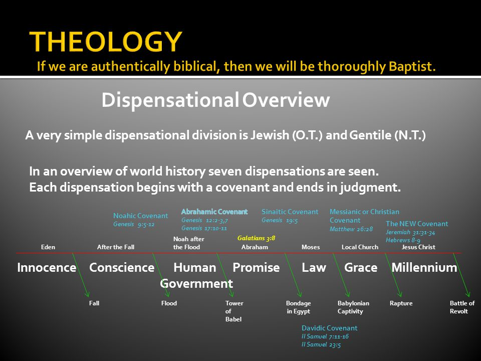 Dispensational Overview A very simple dispensational division is Jewish (O.T.) and Gentile (N.T.) Innocence Conscience Human Promise Law Grace Millennium Government After the Fall Tower of Babel Noah after the Flood AbrahamMosesLocal ChurchJesus Christ FallFlood Eden Bondage in Egypt Babylonian Captivity RaptureBattle of Revolt In an overview of world history seven dispensations are seen.