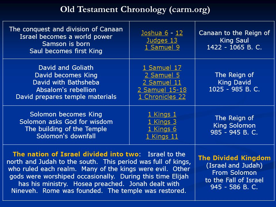 The conquest and division of Canaan Israel becomes a world power Samson is born Saul becomes first King Joshua 6Joshua 6 - 12 Judges 13 1 Samuel 912 J