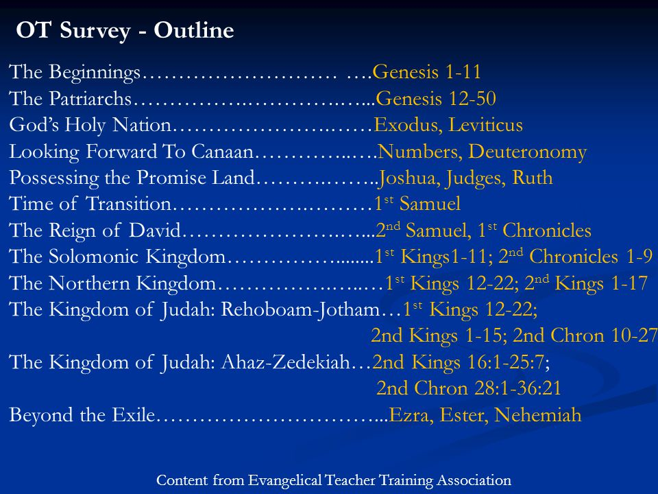 OT Survey - Outline Content from Evangelical Teacher Training Association The Beginnings……………………… ….Genesis 1-11 The Patriarchs…………….………….…...Genesis