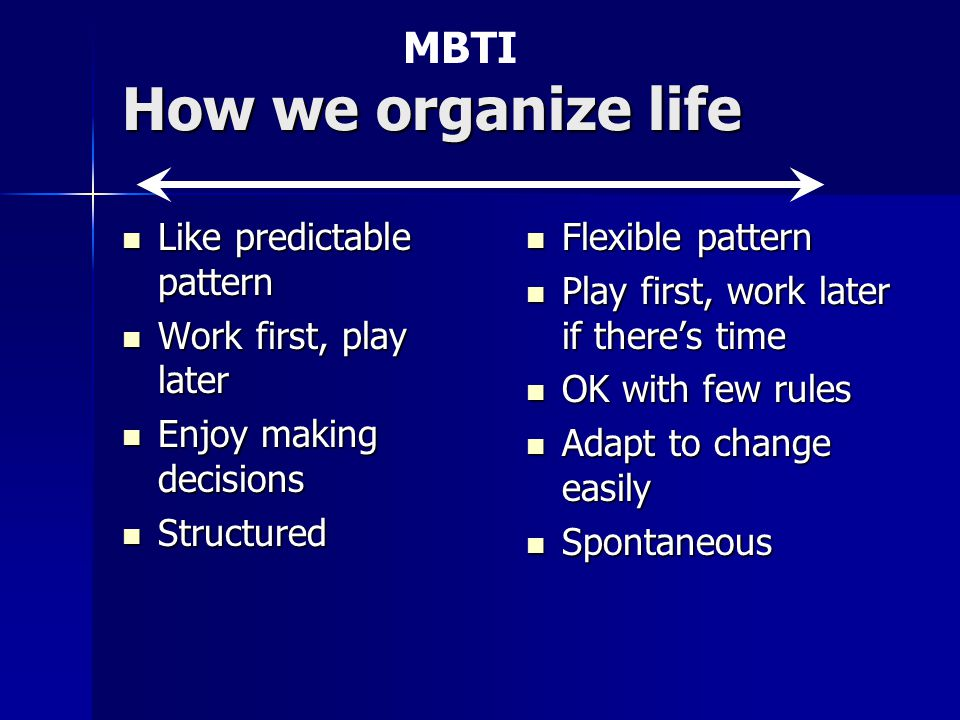 How we organize life Like predictable pattern Like predictable pattern Work first, play later Work first, play later Enjoy making decisions Enjoy maki