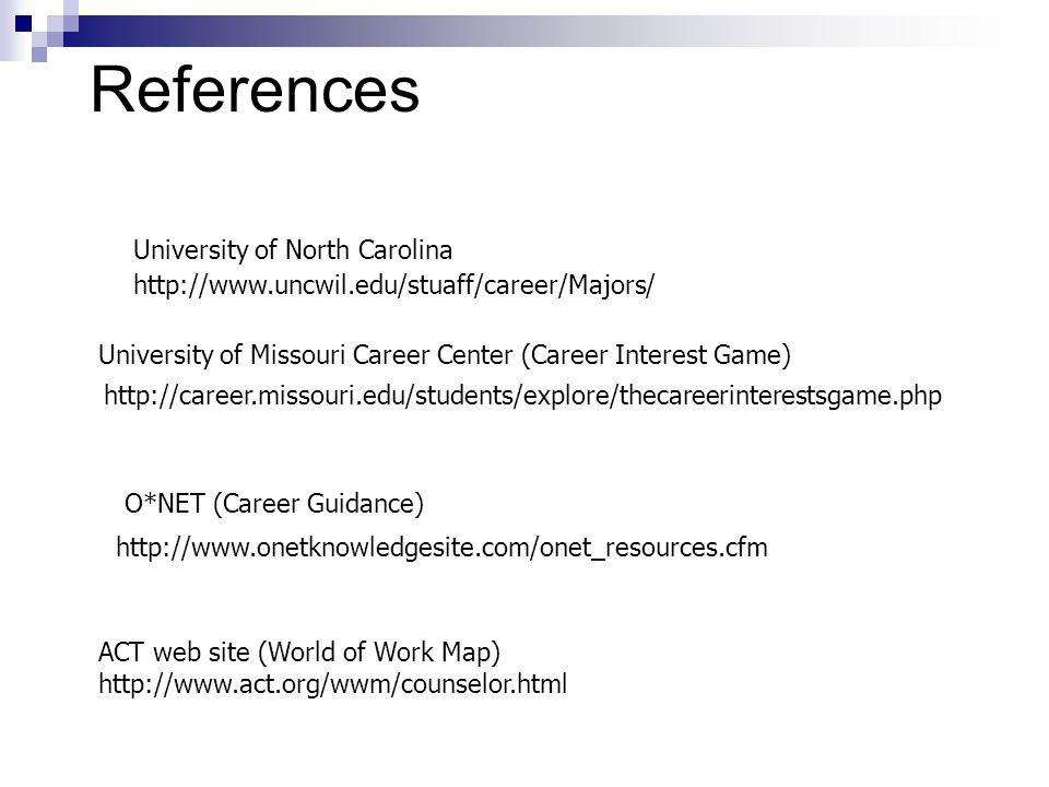 http://career.missouri.edu/students/explore/thecareerinterestsgame.php University of Missouri Career Center (Career Interest Game) ACT web site (World