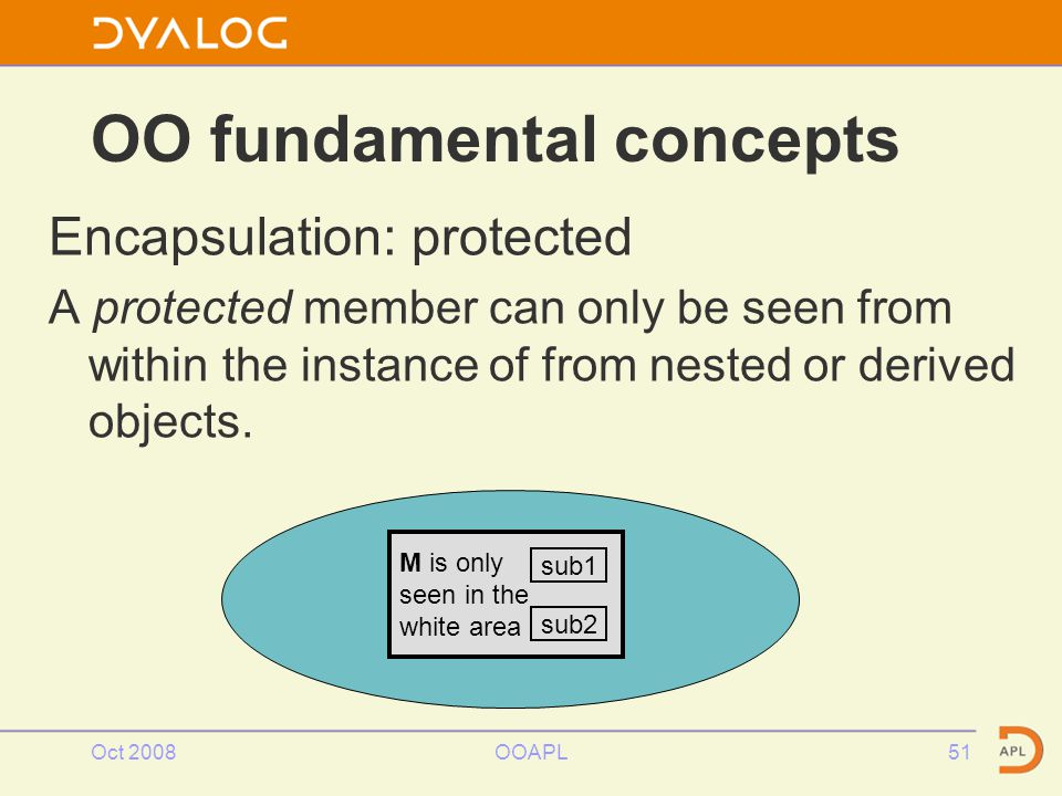 Oct 2008OOAPL51 OO fundamental concepts Encapsulation: protected A protected member can only be seen from within the instance of from nested or derived objects.