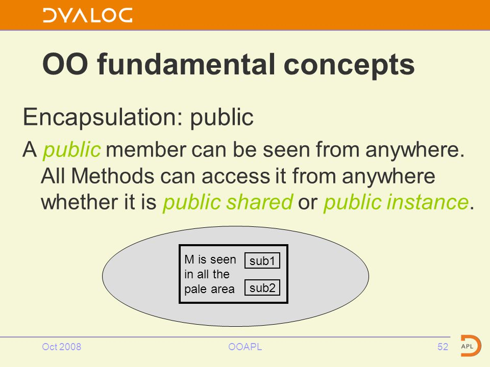 Oct 2008OOAPL52 OO fundamental concepts Encapsulation: public A public member can be seen from anywhere.