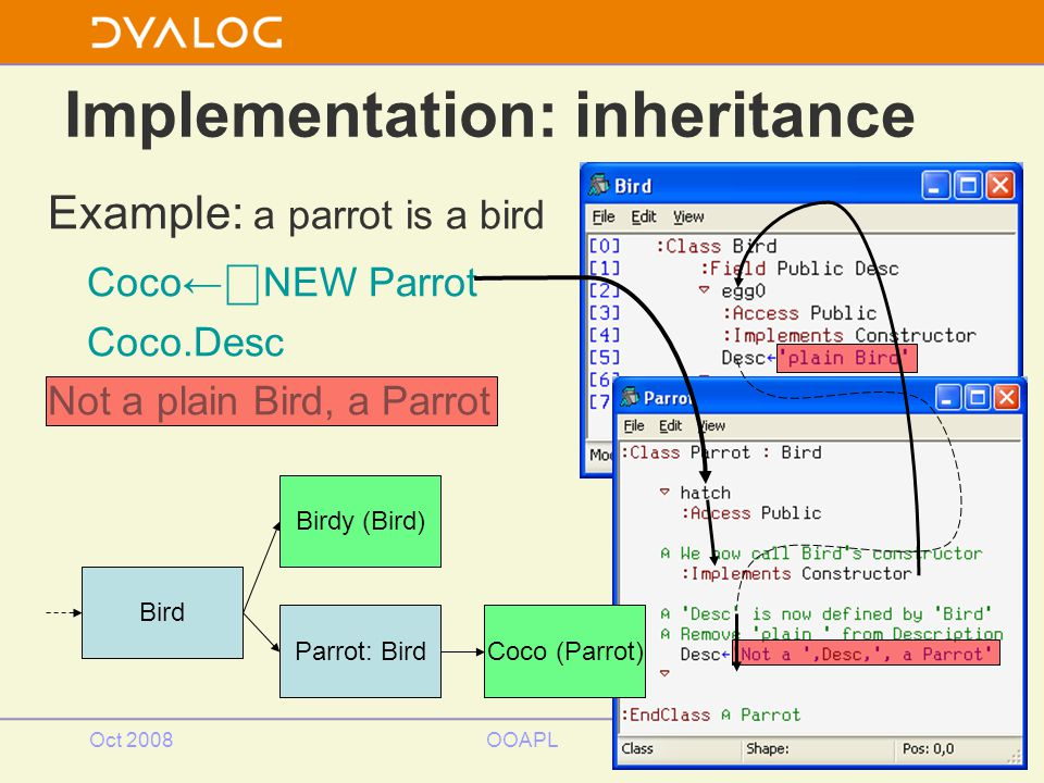 Oct 2008OOAPL79 Example: a parrot is a bird Coco← ⎕ NEW Parrot Coco.Desc Not a plain Bird, a Parrot Implementation: inheritance Bird Birdy (Bird) Parrot: BirdCoco (Parrot)