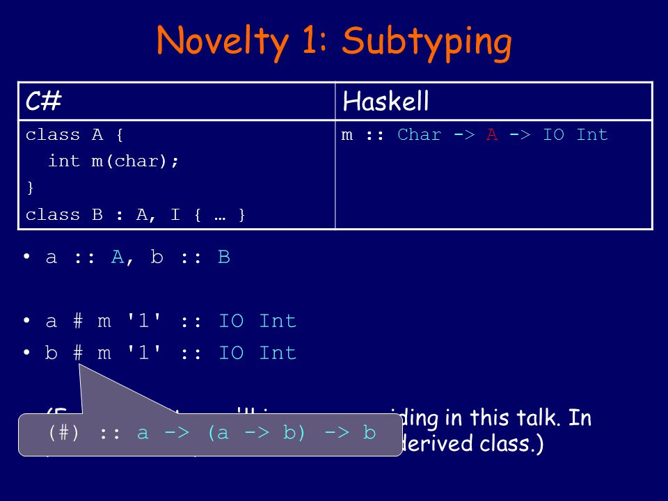 Novelty 1: Subtyping a :: A, b :: B a # m '1' :: IO Int b # m '1' :: IO Int (For simplicity, we'll ignore overriding in this talk. In practice, m may
