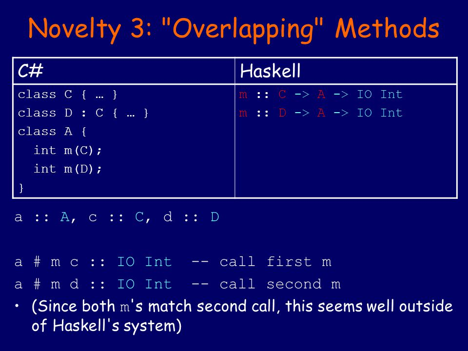 Novelty 3: Overlapping Methods a :: A, c :: C, d :: D a # m c :: IO Int -- call first m a # m d :: IO Int -- call second m (Since both m s match second call, this seems well outside of Haskell s system) C#Haskell class C { … } class D : C { … } class A { int m(C); int m(D); } m :: C -> A -> IO Int m :: D -> A -> IO Int