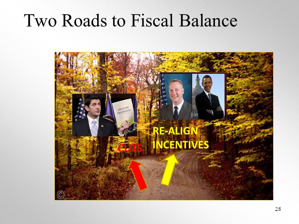Two Roads to Fiscal Balance 28 CUTS RE-ALIGN INCENTIVES