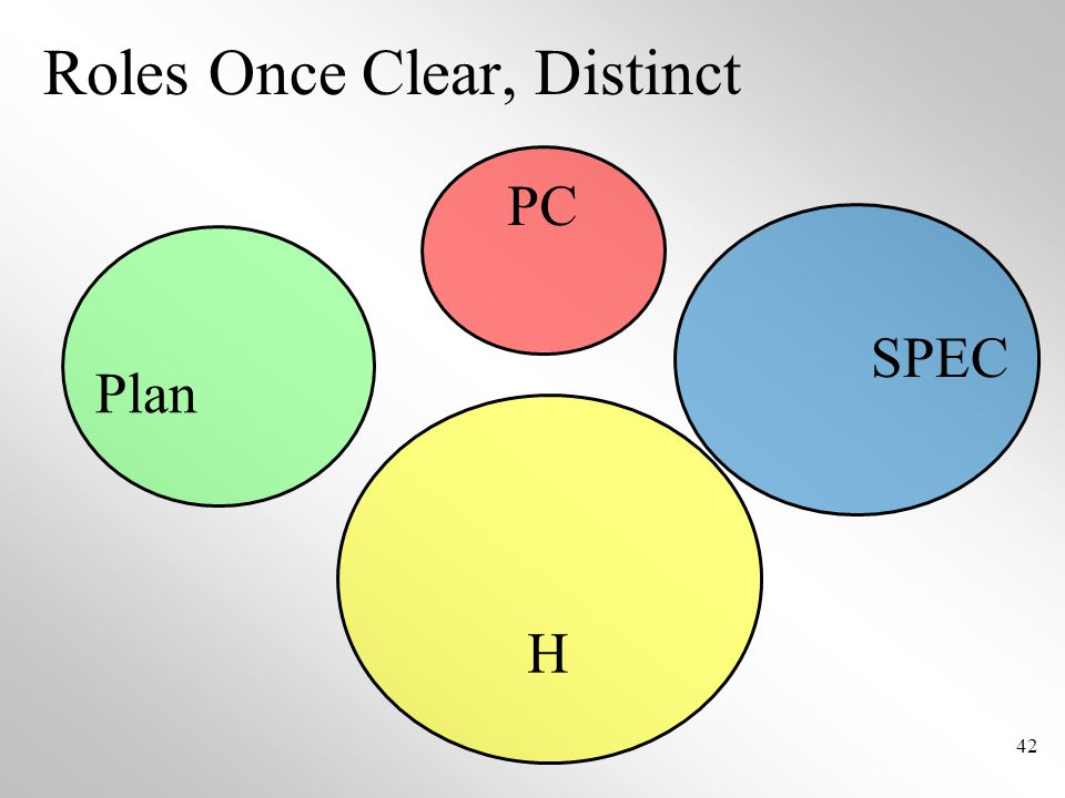 Roles Once Clear, Distinct PC SPEC H Plan 42
