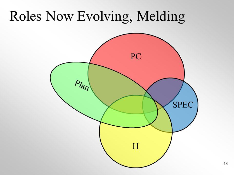 Roles Now Evolving, Melding PC SPEC H Plan 43