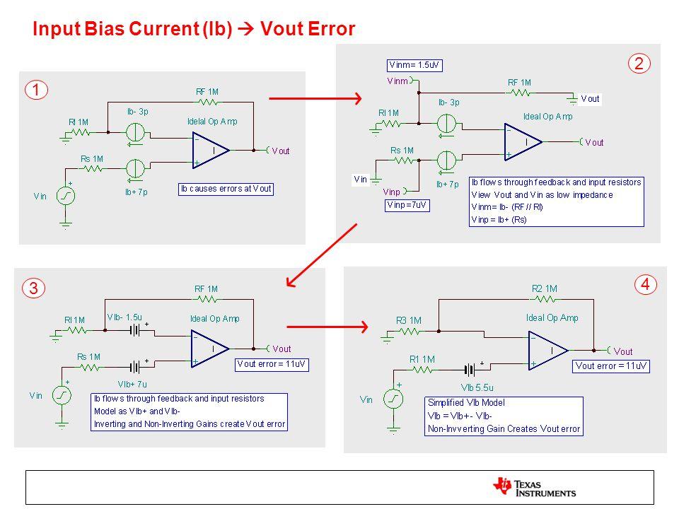 Input Bias Current (Ib)  Vout Error 1 2 3 4