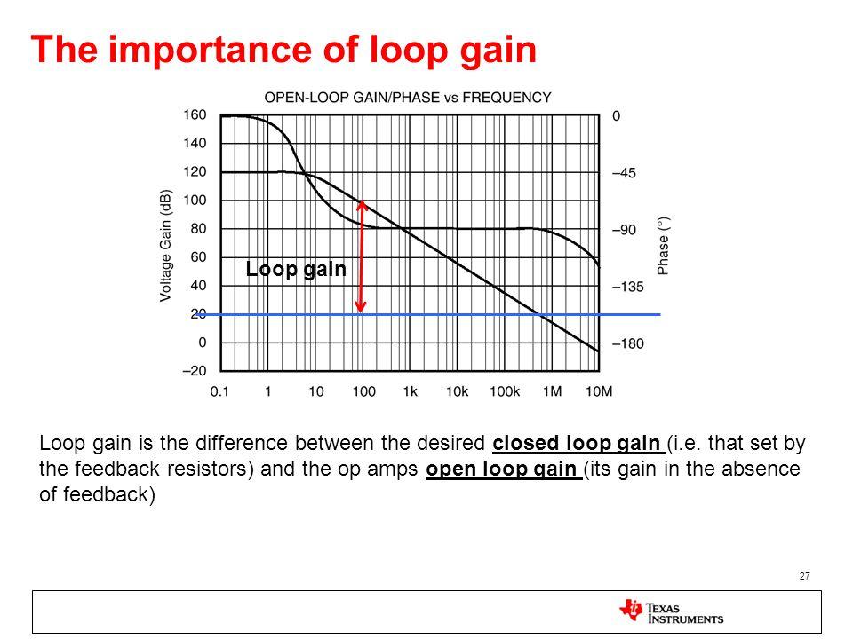 The importance of loop gain 27 Loop gain Loop gain is the difference between the desired closed loop gain (i.e. that set by the feedback resistors) an
