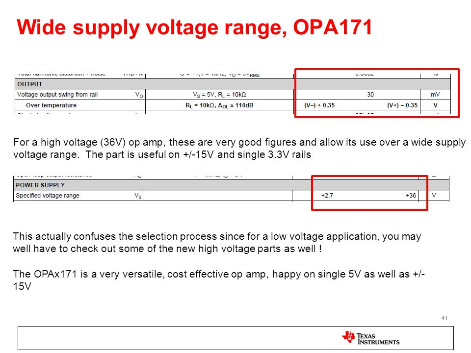 Wide supply voltage range, OPA171 41 For a high voltage (36V) op amp, these are very good figures and allow its use over a wide supply voltage range.