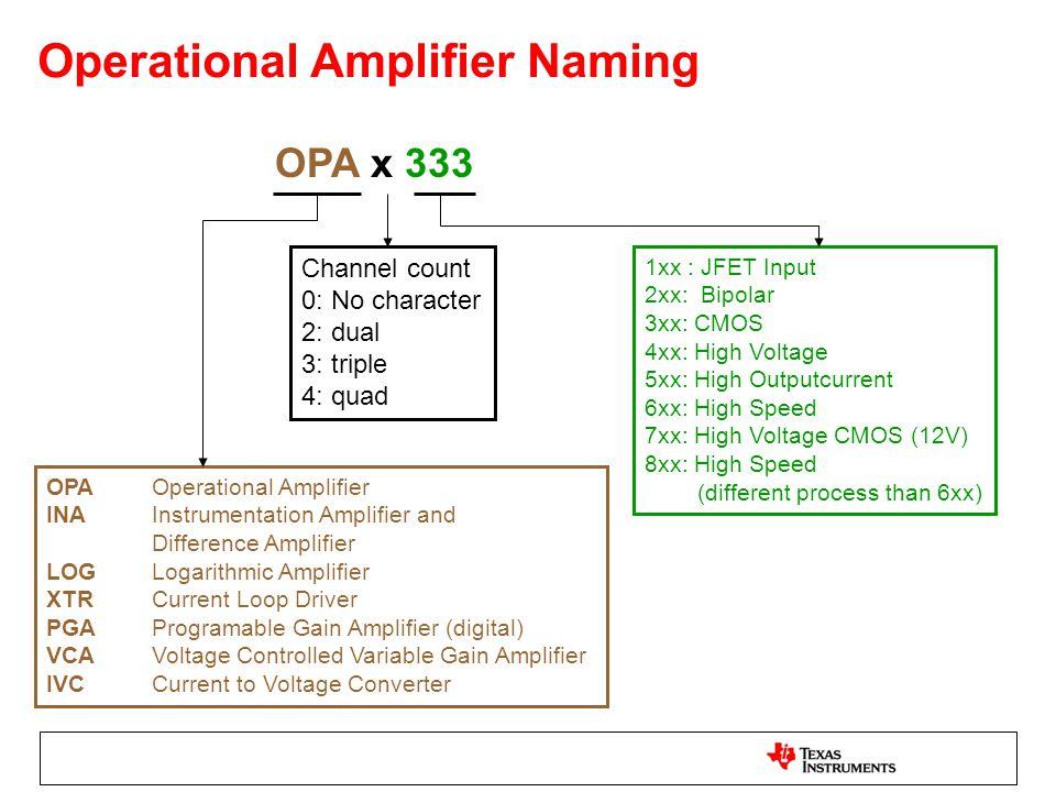 Operational Amplifier Naming OPA x 333 Channel count 0: No character 2: dual 3: triple 4: quad 1xx : JFET Input 2xx: Bipolar 3xx: CMOS 4xx: High Volta