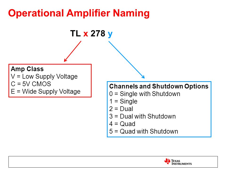 Operational Amplifier Naming TL x 278 y Amp Class V = Low Supply Voltage C = 5V CMOS E = Wide Supply Voltage Channels and Shutdown Options 0 = Single