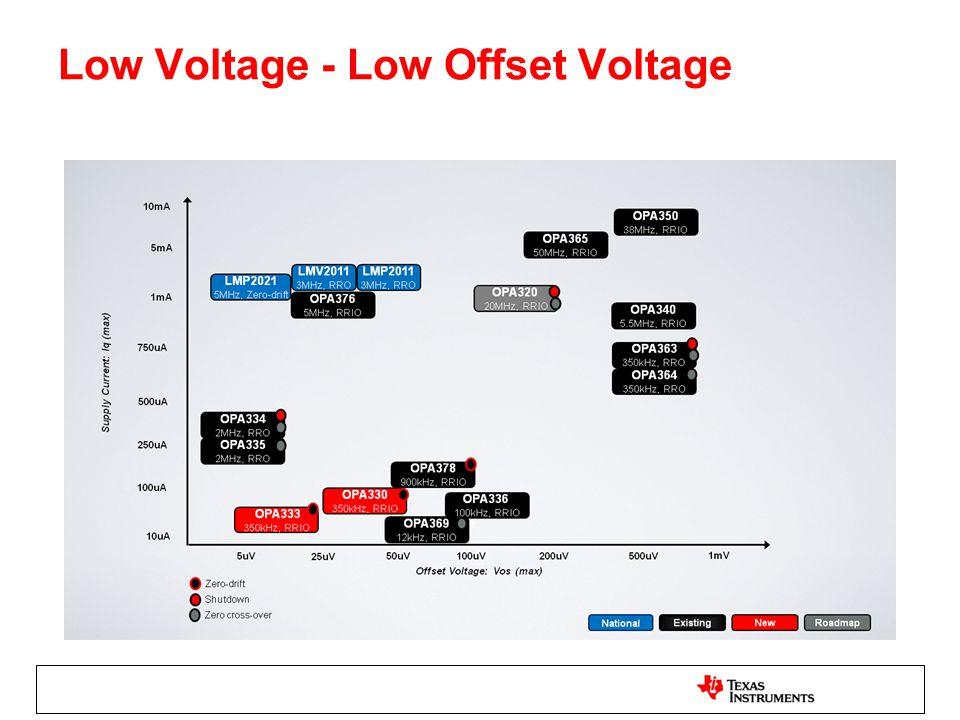 Low Voltage - Low Offset Voltage